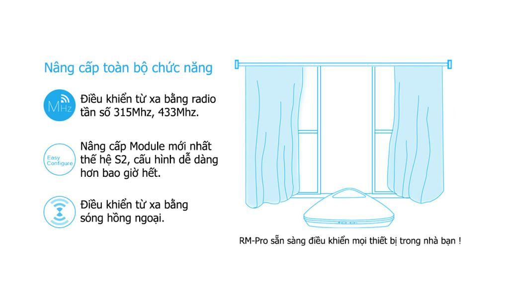 broadlink_trung-tam-dieu-khien-nha-thong-minh-broadlink-rm23-1024x600