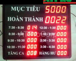 BANG HIEN THI SAN LUONG