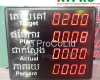 bảng led năng suất