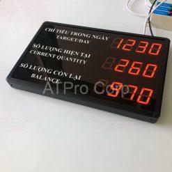 bàn hiển thị sản xuất mã AT-NS-5