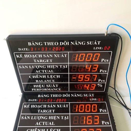bảng led hiển thị năng suất mã AT-NS-4