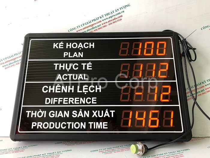 bảng led năng suất thương hiệu ATPro Corp