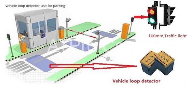 cam-bien-vong-tu-loop-detector-2-kenh-5