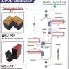 cam-bien-vong-tu-loop-detector6