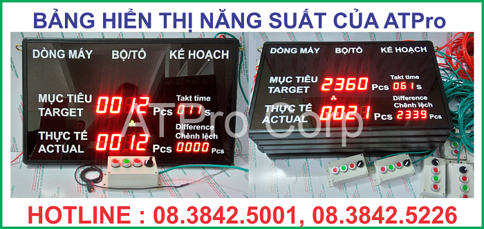 BẢNG LED THEO DÕI NĂNG SUẤT (CTY ELEMATEC)