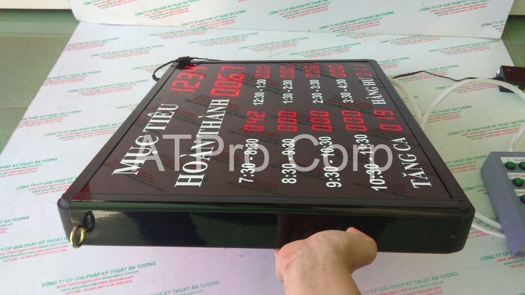 bảng theo dõi tiến độ sản xuất