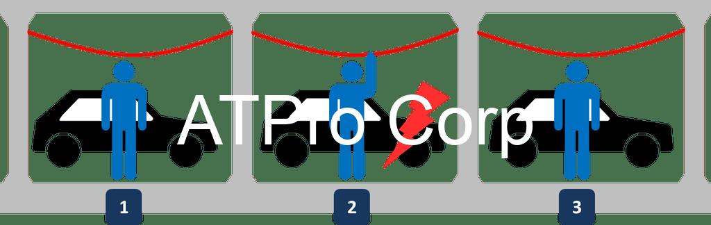 Sợi dây ANDON trong quy trình sản xuất Toyota