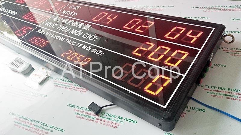 bảng điện tử năng suất