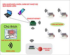 hệ thống giám sát nhiệt độ không dây