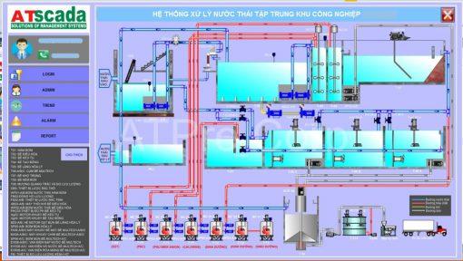 giao diện hệ thống xử lý nước khu công nghiệp
