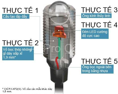 Cấu tạo đầu dò quang điện PX-H61G