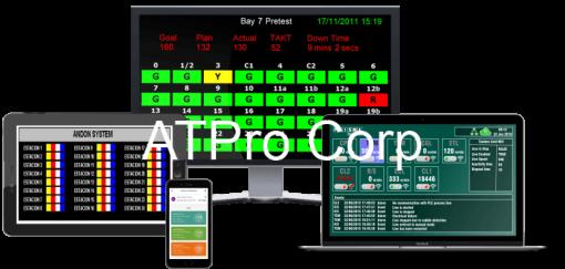 Giao diện hệ thống giám sát nhà máy