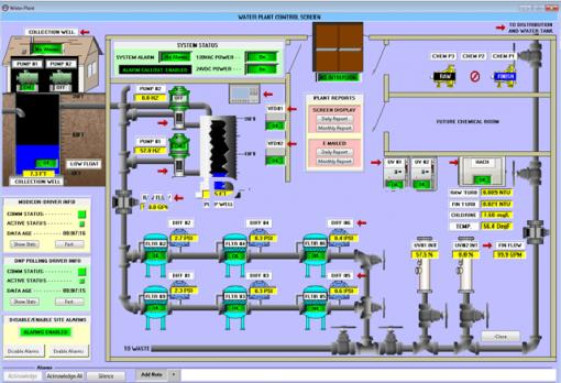 giao diện giám sát xử lý nước thải công nghiệp