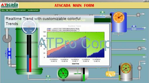 giao diện giám sát mức chất lỏng trong bồn chứa