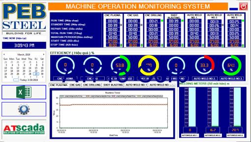 giao diện hệ thống quản trị sản xuất nhà máy thép Peb Steel