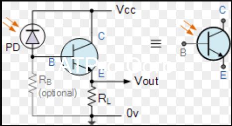 Điều chỉnh độ nhạy của cảm biến quang