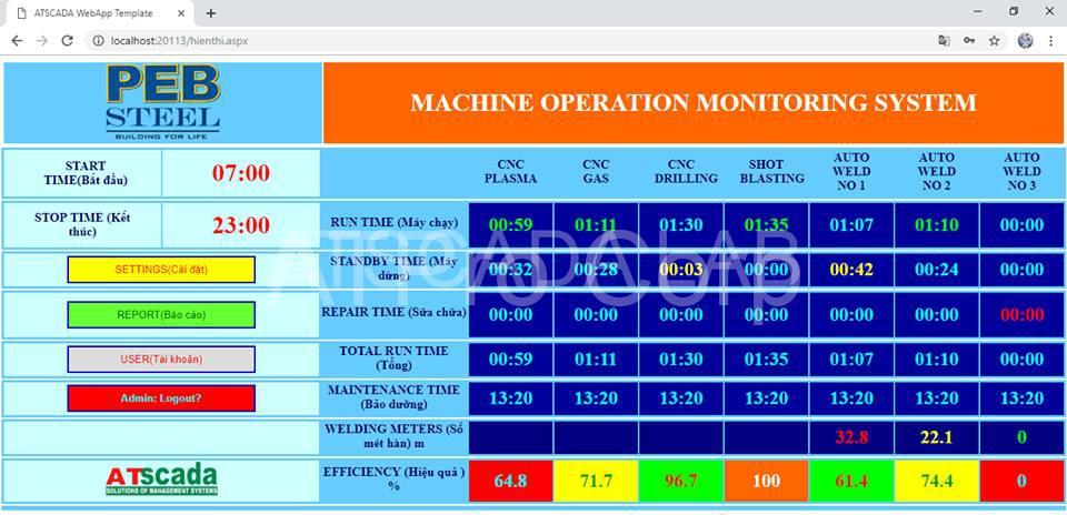 Phần mềm nền Web điều khiển giám sát sản xuất