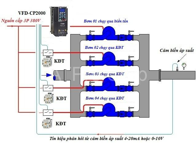 sơ đồ mô phỏng cảm biến áp suất