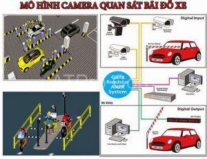 camera góp phần hình thành mạng lưới trông giữ xe thông minh, an toàn, hiệu quả