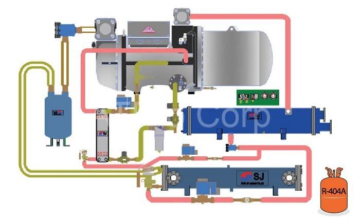 Hệ thống chiller bao gồm nhiều thiết bị