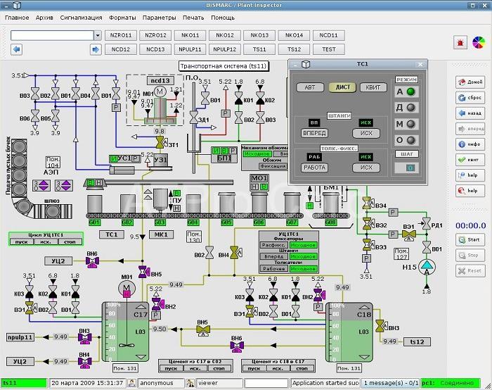 Phần mềm Scada được sử dụng phổ biến trong các tổ chức công nghiệp