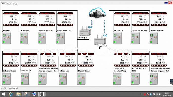 ATPro Corp giups người dùng có thêm giải pháp tiết kiệm điện