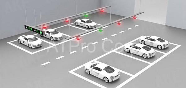 hệ thống bãi giữ xe thông minh