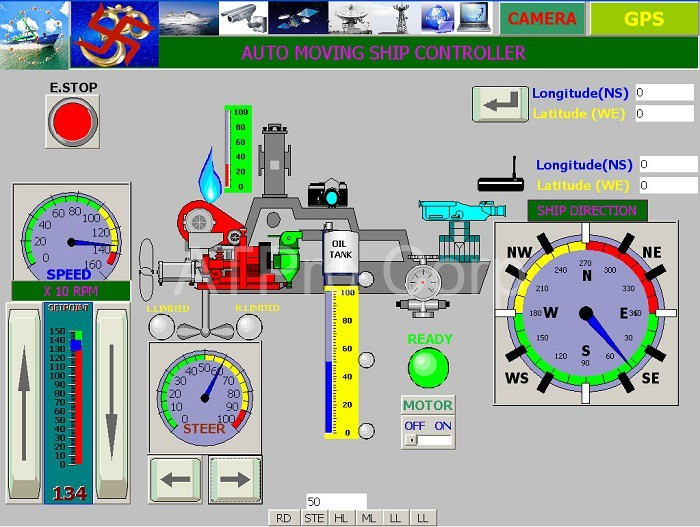 Hệ thống điều khiển tự động được ứng dụng vào rất nhiều lĩnh vực của đời sống