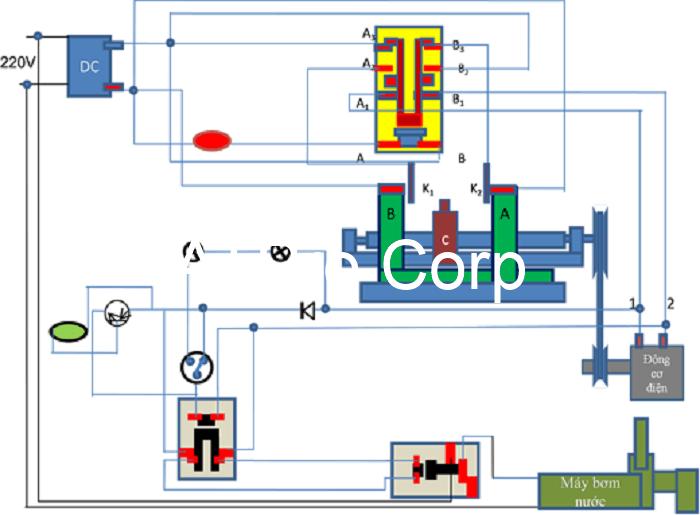 Hệ thống điều khiển tự động máy bơm tưới nước