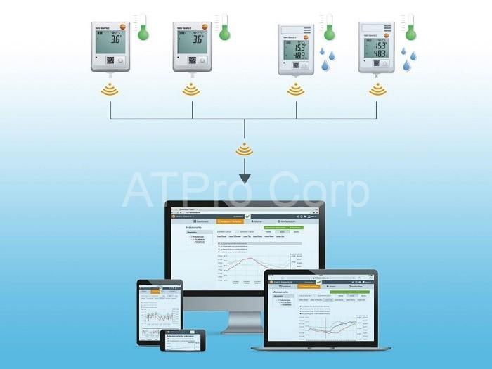 Hệ thống giám sát máy chủ phù hợp ứng dụng cho nhiều lĩnh vực khác nhau