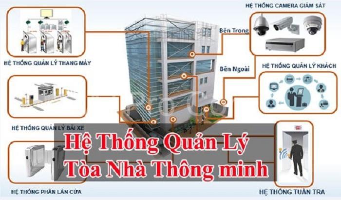 Bạn có thể lựa chọn hệ thống giám sát tòa nhà của ATPro Corp