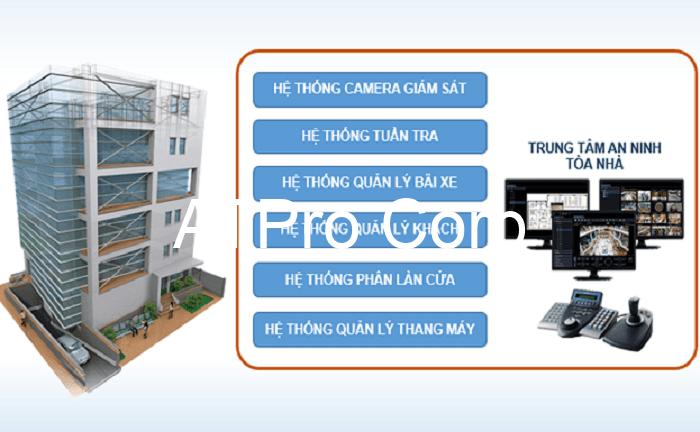 Hệ thống giám sát tòa nhà được xem là giải pháp thông minh thời hiện đại