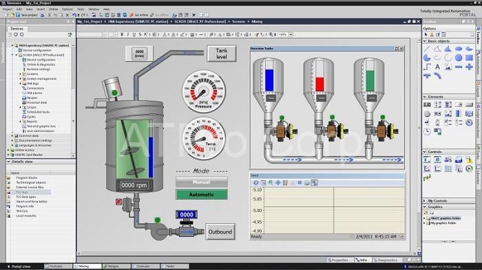 Mô hình phần mềm mô phỏng hệ thống Scada - WinCC của Siemens