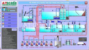 ATPro Corp cung cấp phần mềm SCADA có tính ứng dụng cao