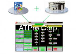 ATPro Corp cung cấp hệ thống phần mềm Vijeo Citect toàn diện