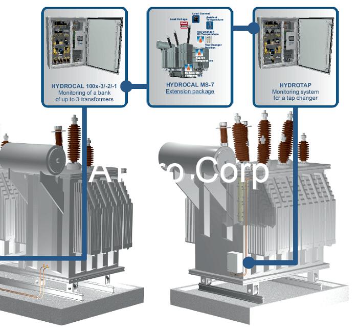 Hình ảnh các thiết bị dùng để giám sát các khí trong dầu bằng hình thức online