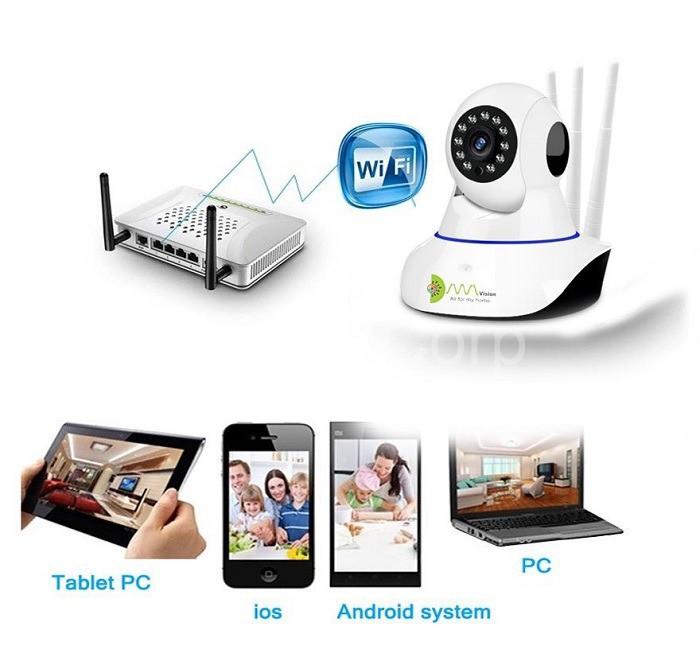 Người dùng có thể quản lý mọi việc thông qua việc giám sát không dây