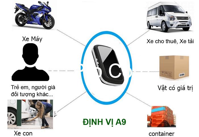 Công cụ giám sát không dây được ứng dụng trong rất nhiều lĩnh vực