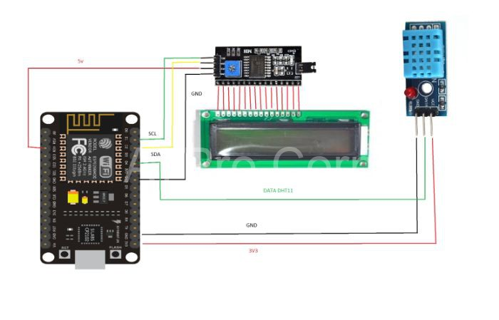 Thiết bị qua wifi dùng arduino có nhiều ưu điểm đặc biệt