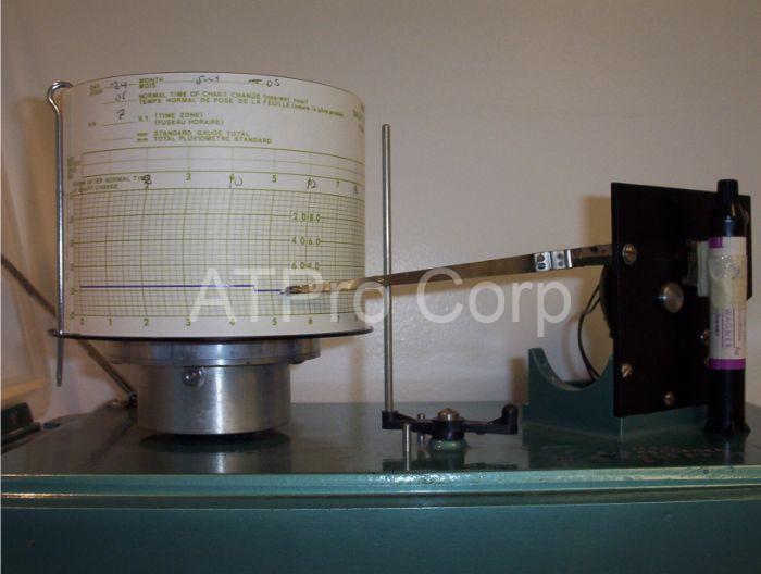 Thiết bị đo mưa – Máy đo mưa còn có tên gọi khác là vũ kế hoặc vũ lượng kế. Nó là thiết bị điện tử được dùng để đo lượng mưa
