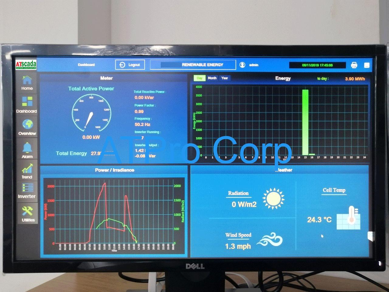 hệ thống quản lý năng lượng