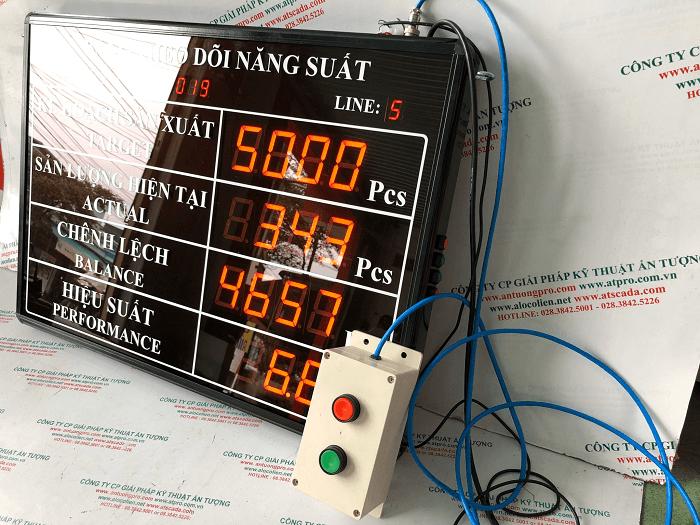 bảng điện tử theo dõi sản xuất