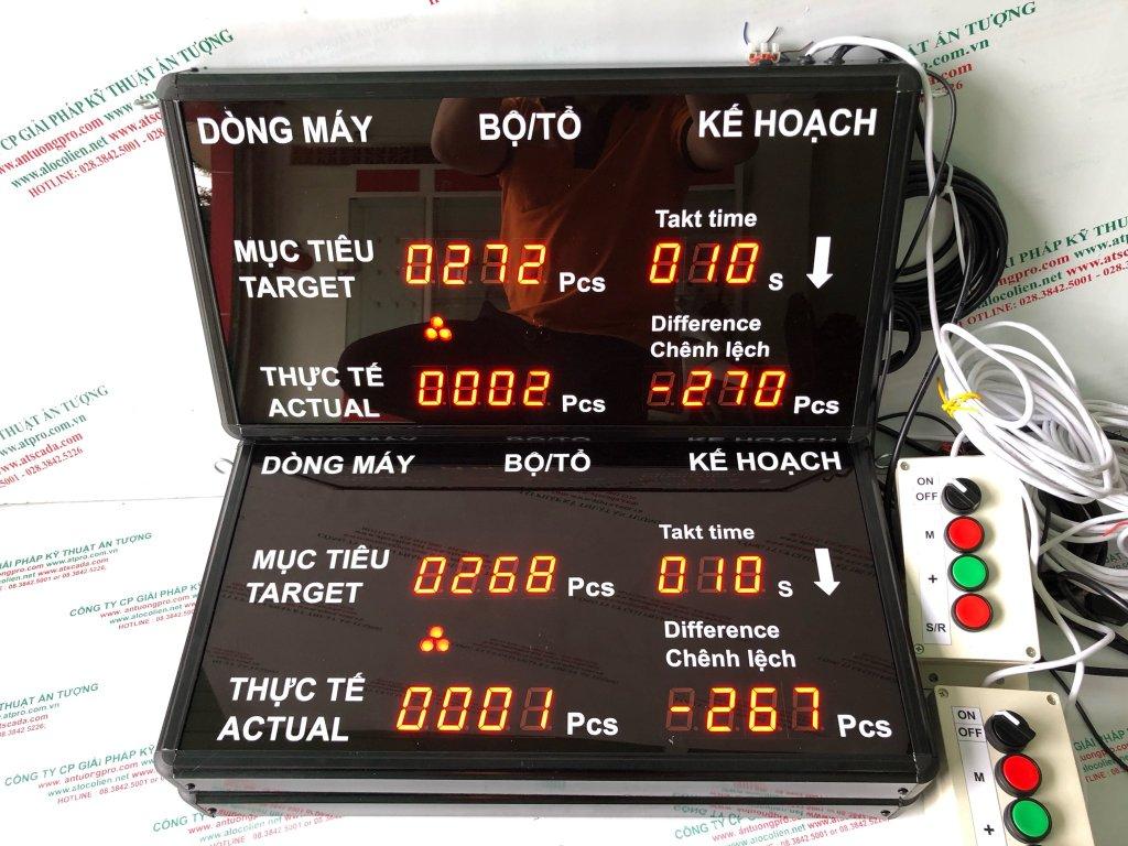 bộ thiết bị giám sát sản xuất