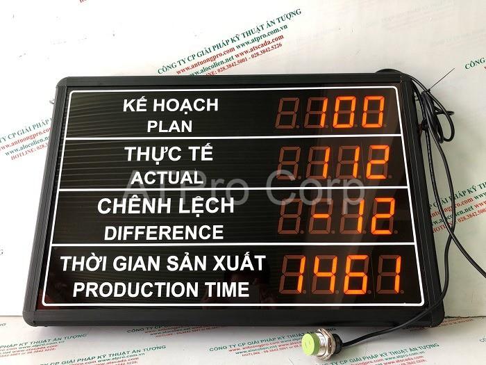 Máy giám sát năng suất sản xuất