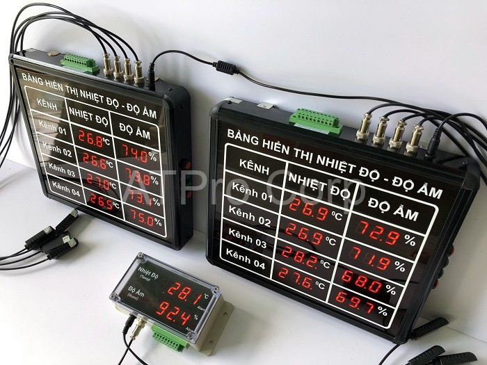 hệ thống giám sát nhiệt ẩm đa kênh