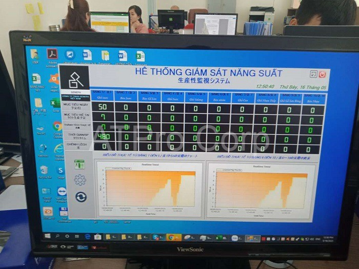 phần mềm hệ thống quản lí giám sát sản xuất