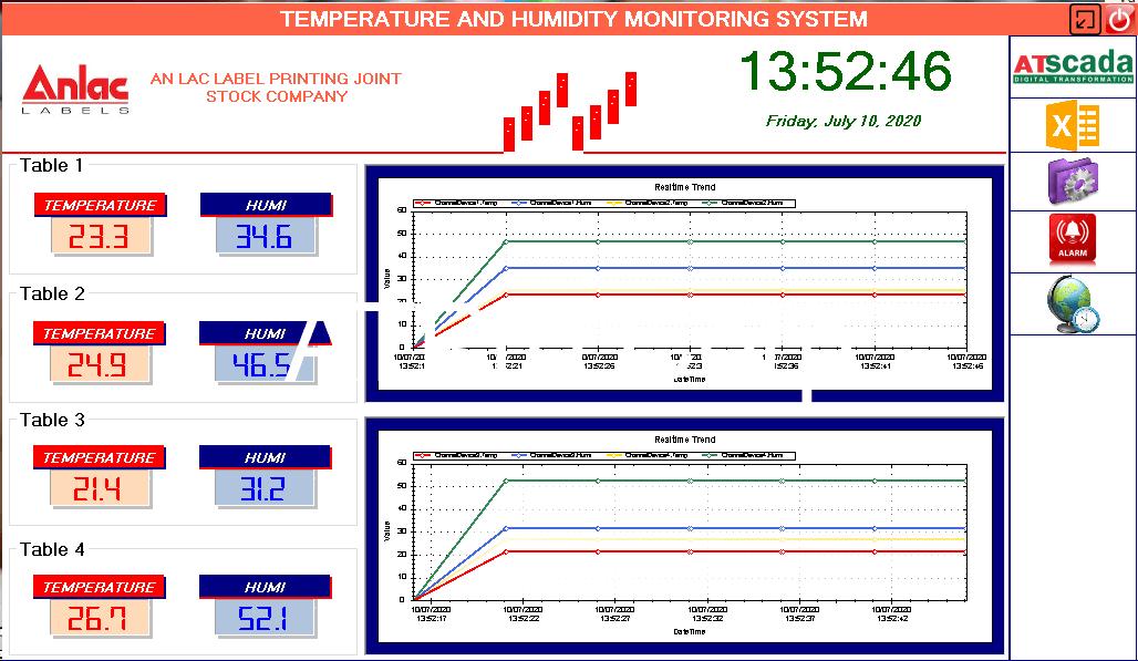 hệ thống giám sát nhiệt ẩm nhà kho - giao diện phần mềm