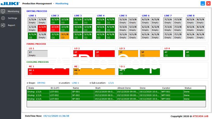 Phần mềm giám sát - hệ thống giám sát quy trình sản xuất