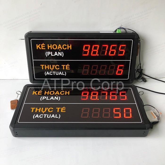 bảng led giám sát năng suất
