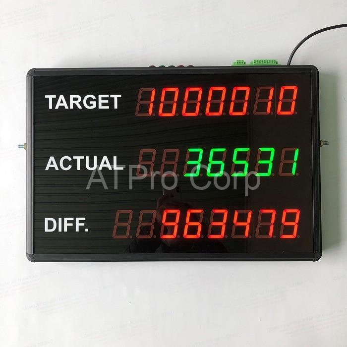hệ thống giám sát năng suất - bảng led hiển thị